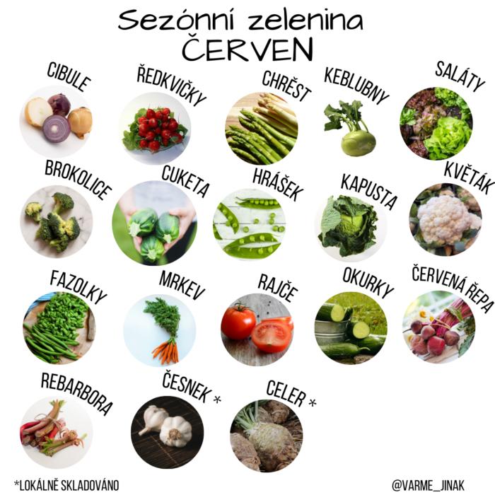 Sezónní ovoce a zelenina v červnu