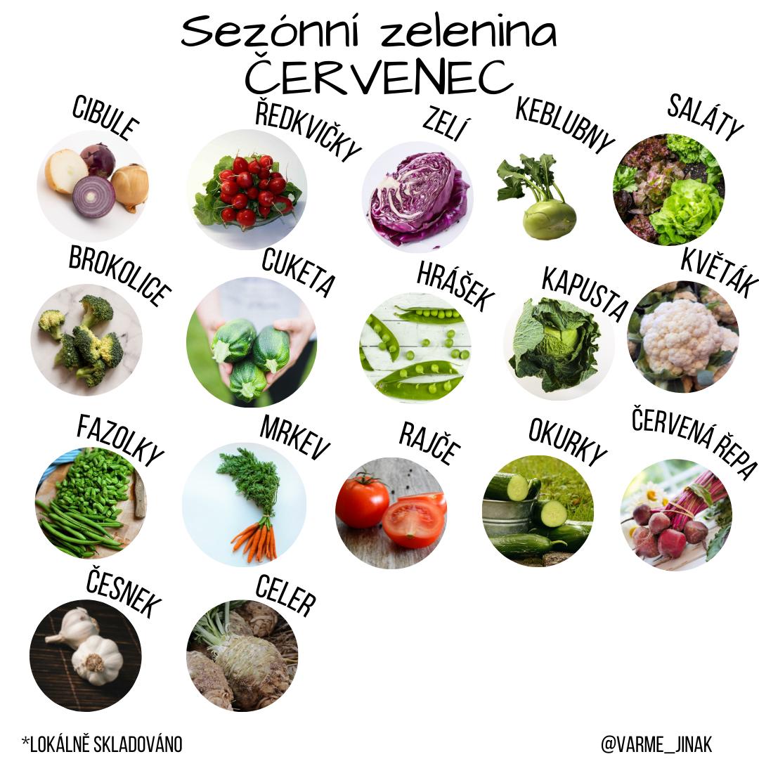 Sezónní zelenina červenec