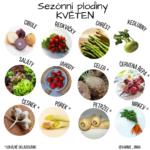 Sezónní ovoce a zelenina v květnu